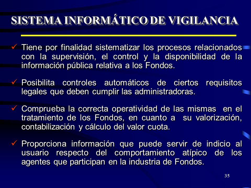 35 SISTEMA INFORMÁTICO DE VIGILANCIA Tiene por finalidad sistematizar los procesos relacionados con la supervisión, el control y la disponibilidad de