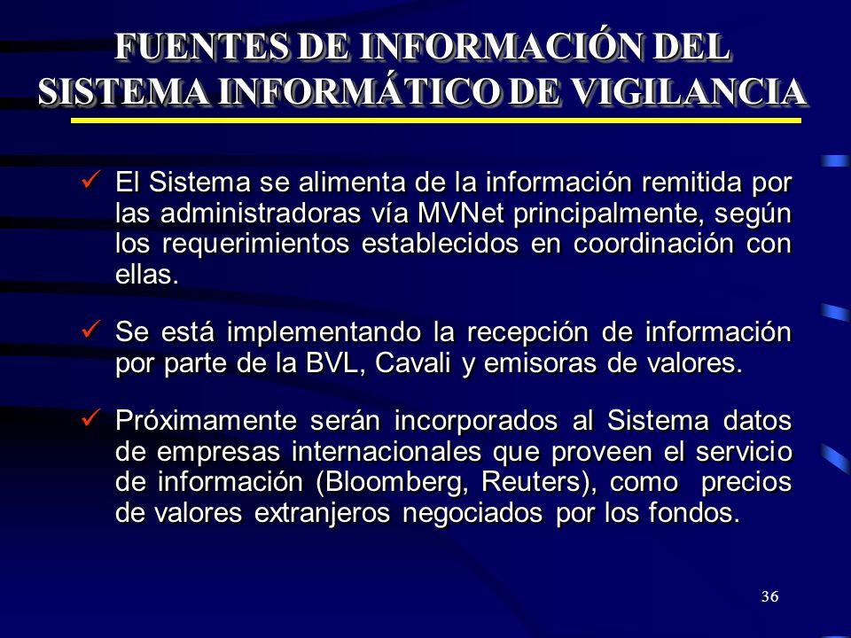 36 FUENTES DE INFORMACIÓN DEL SISTEMA INFORMÁTICO DE VIGILANCIA El Sistema se alimenta de la información remitida por las administradoras vía MVNet pr
