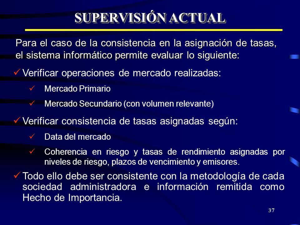 37 SUPERVISIÓN ACTUAL Para el caso de la consistencia en la asignación de tasas, el sistema informático permite evaluar lo siguiente: Verificar operac