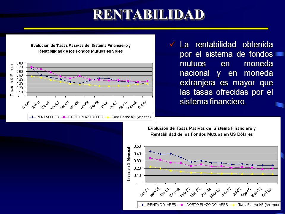 7 RENTABILIDADRENTABILIDAD La rentabilidad obtenida por el sistema de fondos mutuos en moneda nacional y en moneda extranjera es mayor que las tasas o