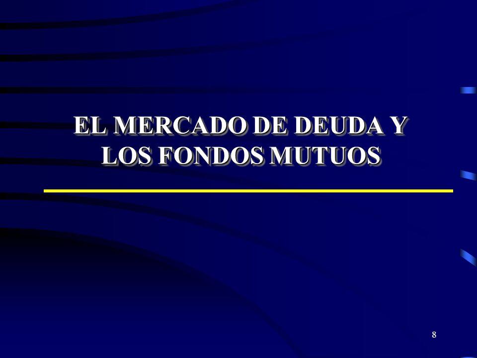 8 EL MERCADO DE DEUDA Y LOS FONDOS MUTUOS