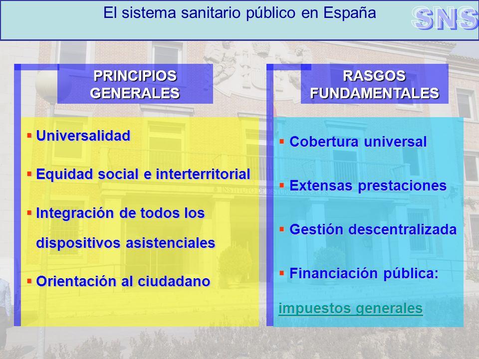 El sistema sanitario público en España Universalidad Universalidad Equidad social e interterritorial Equidad social e interterritorial Integración de