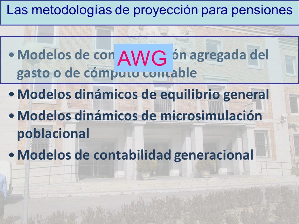Las metodologías de proyección para pensiones Modelos de contabilización agregada del gasto o de cómputo contable Modelos dinámicos de equilibrio gene
