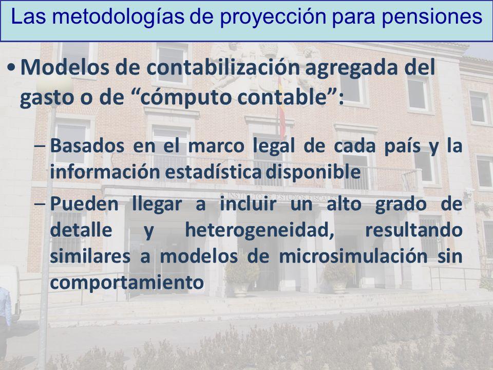 Las metodologías de proyección para pensiones Modelos de contabilización agregada del gasto o de cómputo contable: –Basados en el marco legal de cada