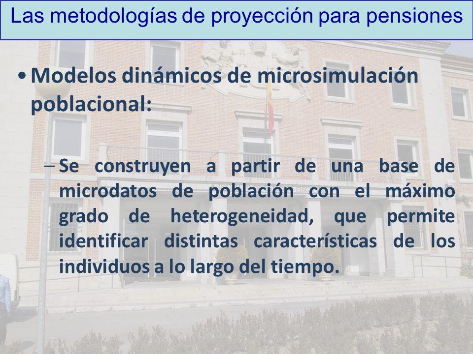 Las metodologías de proyección para pensiones Modelos dinámicos de microsimulación poblacional: –Se construyen a partir de una base de microdatos de p
