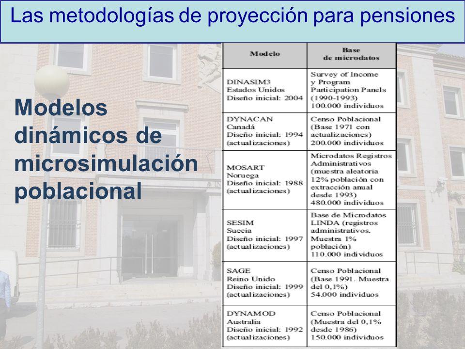 Las metodologías de proyección para pensiones Modelos dinámicos de microsimulación poblacional