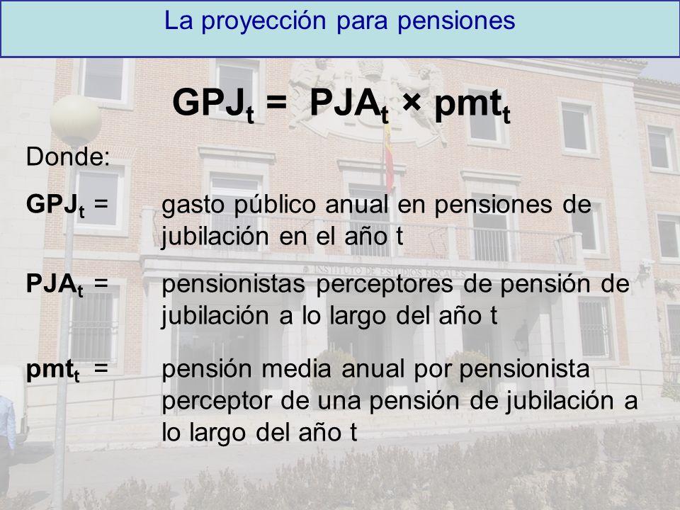 GPJ t = PJA t × pmt t Donde: GPJ t = gasto público anual en pensiones de jubilación en el año t PJA t =pensionistas perceptores de pensión de jubilaci