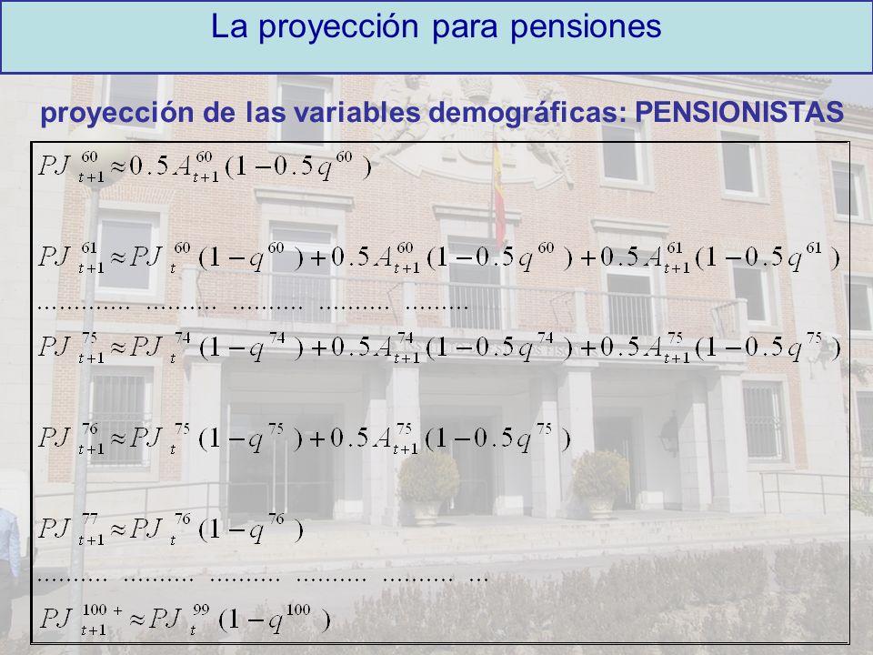 proyección de las variables demográficas: PENSIONISTAS La proyección para pensiones