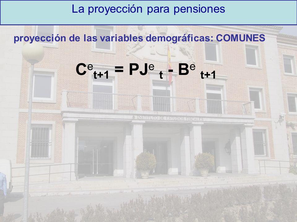 proyección de las variables demográficas: COMUNES C e t+1 = PJ e t - B e t+1 La proyección para pensiones