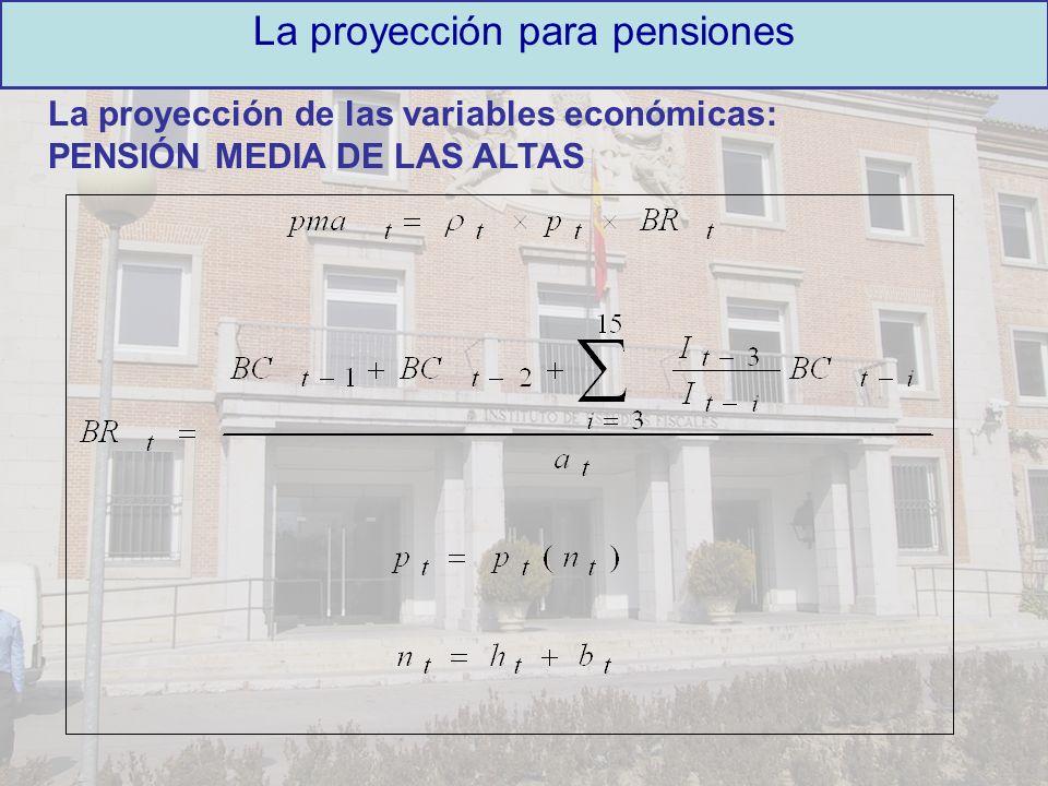 La proyección de las variables económicas: PENSIÓN MEDIA DE LAS ALTAS La proyección para pensiones