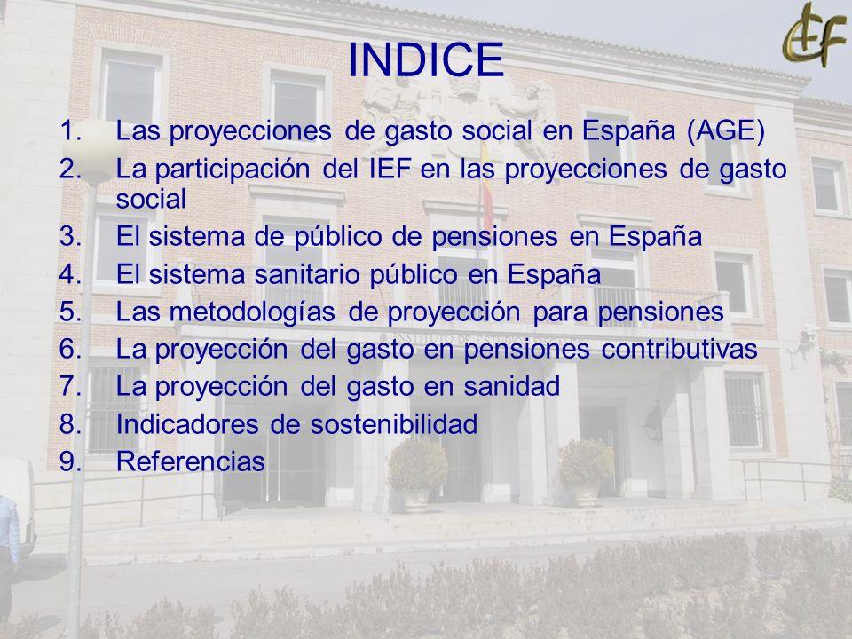 INDICE 1.Las proyecciones de gasto social en España (AGE) 2.La participación del IEF en las proyecciones de gasto social 3.El sistema de público de pe