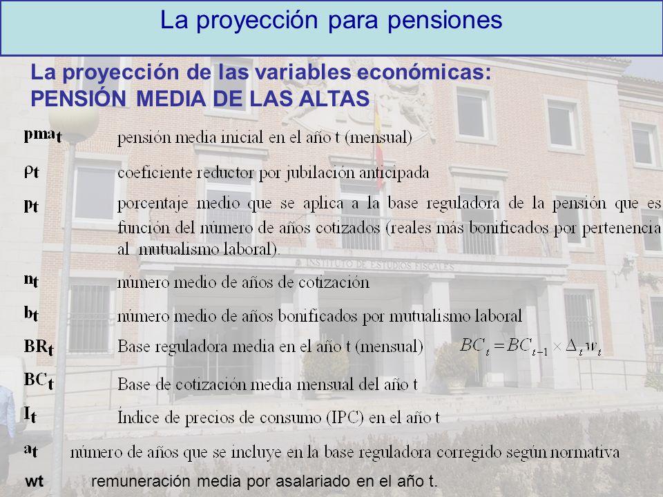 La proyección de las variables económicas: PENSIÓN MEDIA DE LAS ALTAS wtremuneración media por asalariado en el año t. La proyección para pensiones