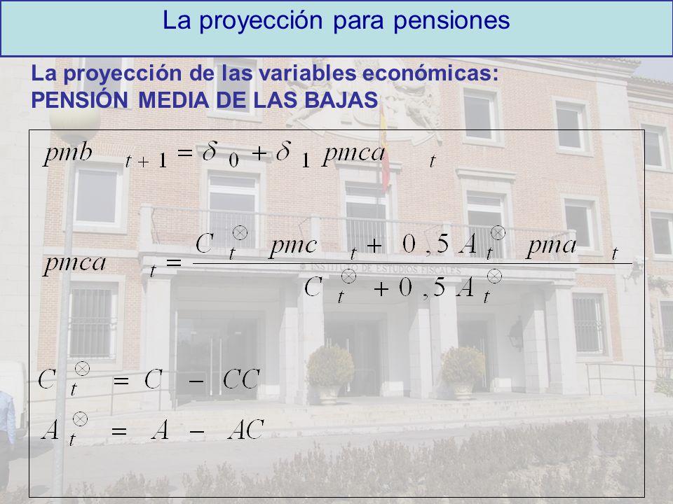 La proyección de las variables económicas: PENSIÓN MEDIA DE LAS BAJAS La proyección para pensiones