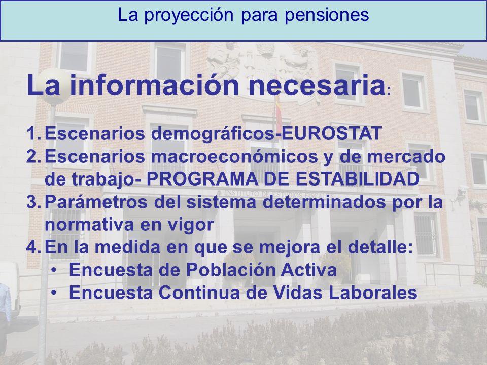 La información necesaria : 1.Escenarios demográficos-EUROSTAT 2.Escenarios macroeconómicos y de mercado de trabajo- PROGRAMA DE ESTABILIDAD 3.Parámetr