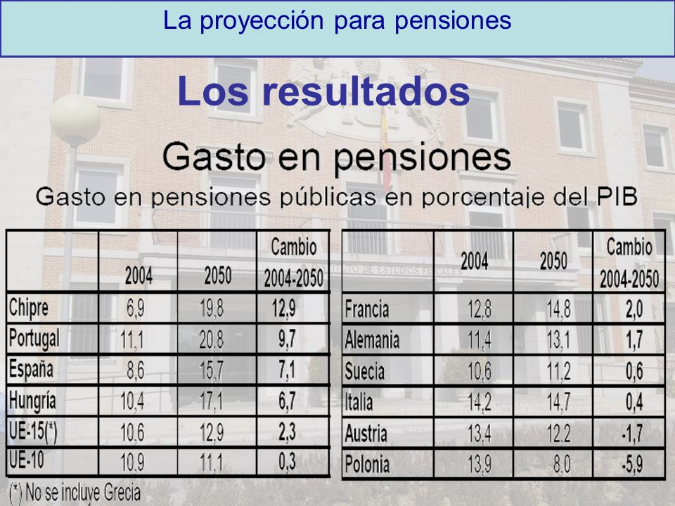 Los resultados La proyección para pensiones
