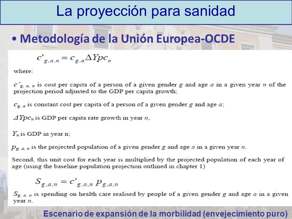 La proyección para sanidad Metodología de la Unión Europea-OCDE Escenario de expansión de la morbilidad (envejecimiento puro)