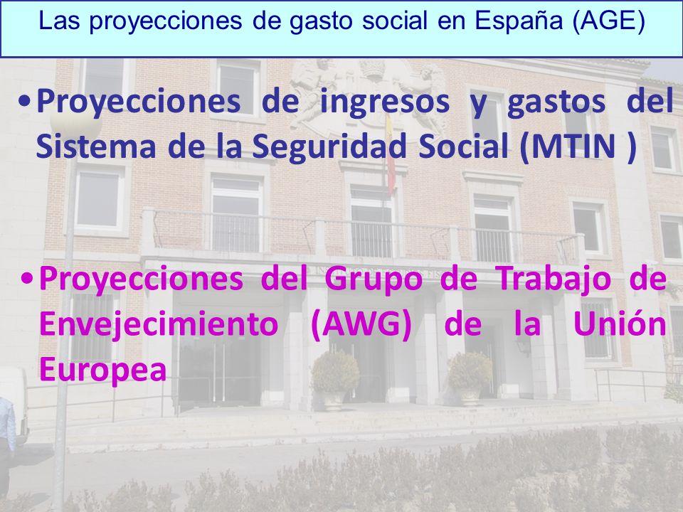 Las proyecciones de gasto social en España (AGE) Proyecciones de ingresos y gastos del Sistema de la Seguridad Social (MTIN ) Proyecciones del Grupo d