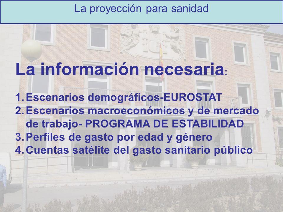 La información necesaria : 1.Escenarios demográficos-EUROSTAT 2.Escenarios macroeconómicos y de mercado de trabajo- PROGRAMA DE ESTABILIDAD 3.Perfiles
