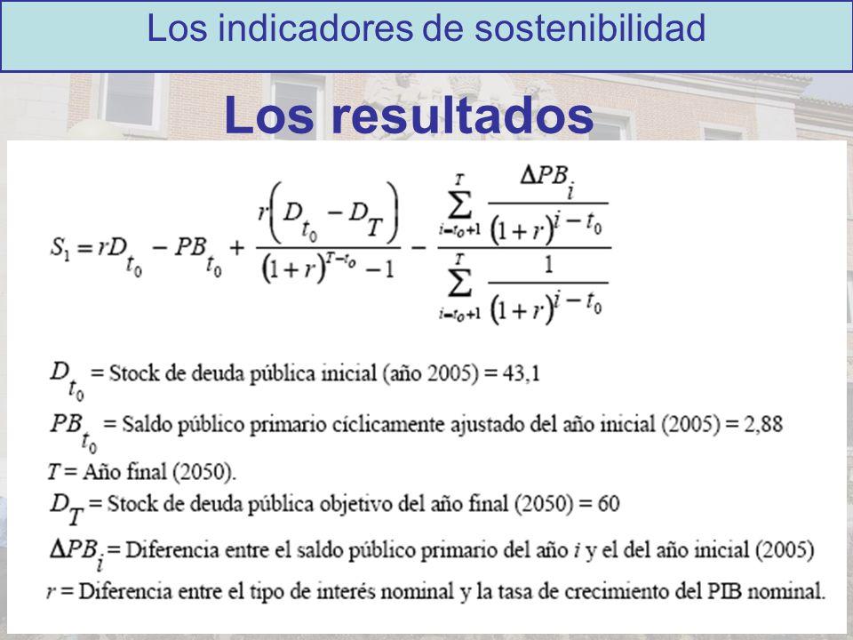 Los resultados Los indicadores de sostenibilidad