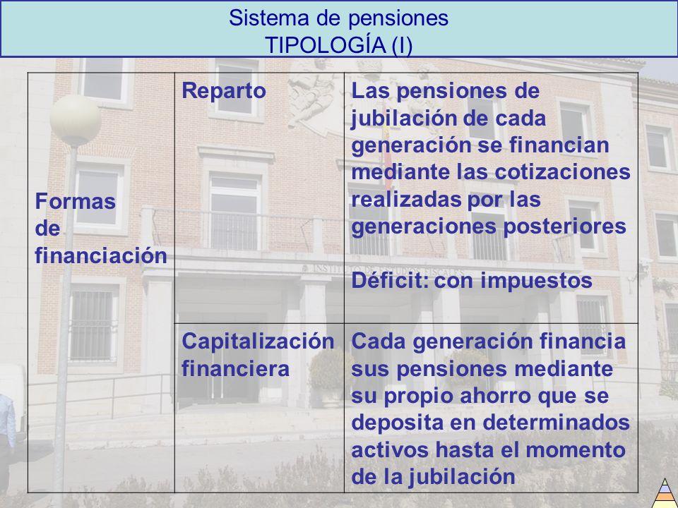 Sistema de pensiones TIPOLOGÍA (I) Formas de financiación RepartoLas pensiones de jubilación de cada generación se financian mediante las cotizaciones