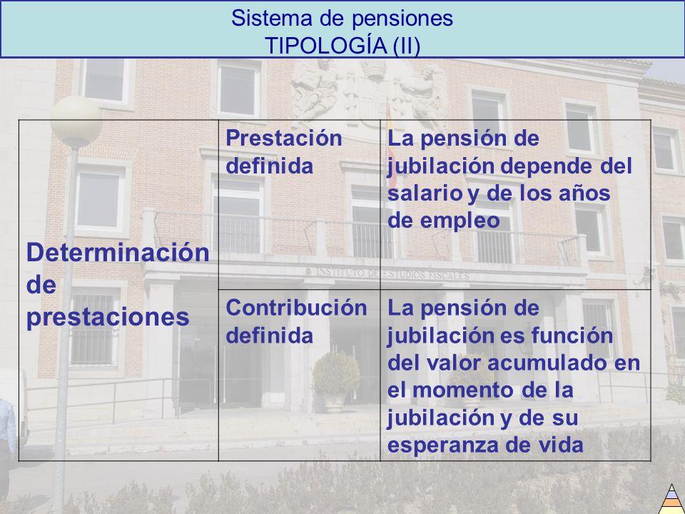 Determinación de prestaciones Prestación definida La pensión de jubilación depende del salario y de los años de empleo Contribución definida La pensió