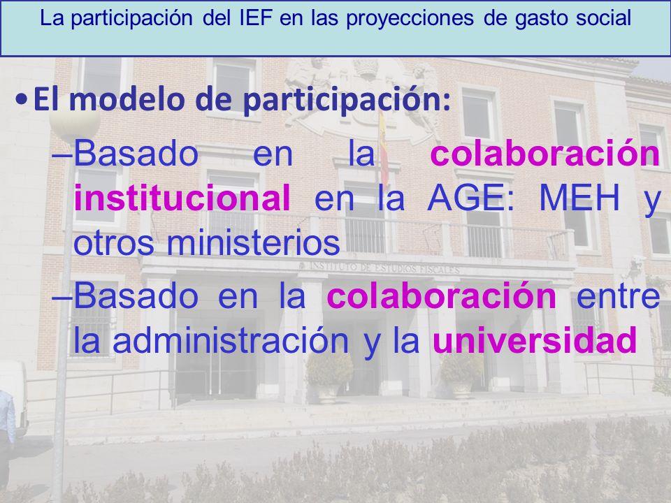 La participación del IEF en las proyecciones de gasto social El modelo de participación: –Basado en la colaboración institucional en la AGE: MEH y otr