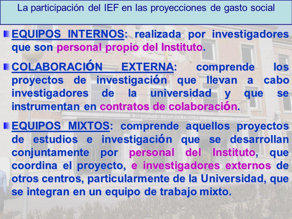 EQUIPOS INTERNOS: realizada por investigadores que son personal propio del Instituto. COLABORACI Ó N EXTERNA: comprende los proyectos de investigaci ó
