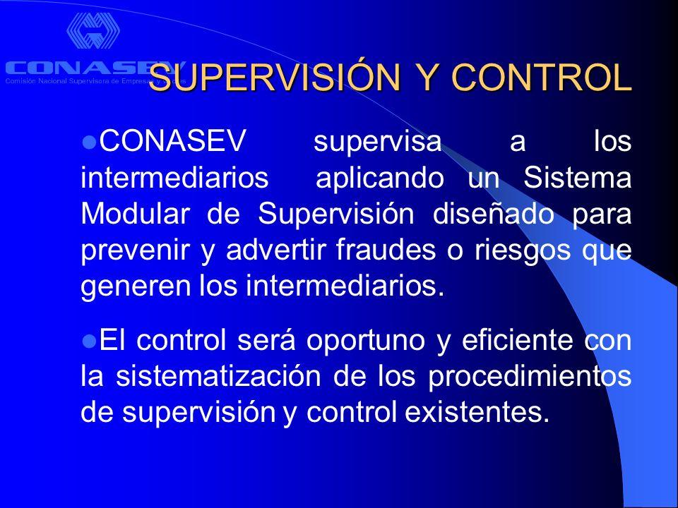 NIVELES DE CONTROL Nivel Interno Funcionario de Control Informe Adicional de Auditoria Nivel Externo Bolsa de Valores CONASEV Módulos Operativos Inspecciones Integrales o específicas