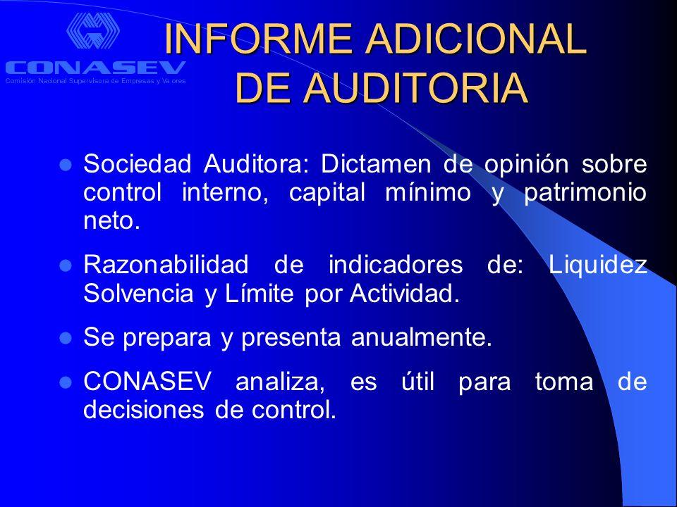 PROGRAMAS DE AUDITORÍA OPERATIVA Acciones Iniciales y Procedimientos G.