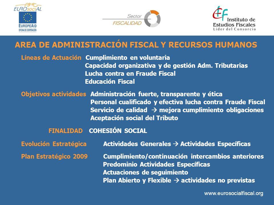 www.eurosocialfiscal.org AREA DE ADMINISTRACIÓN FISCAL Y RECURSOS HUMANOS Líneas de Actuación Cumplimiento en voluntaria Capacidad organizativa y de g
