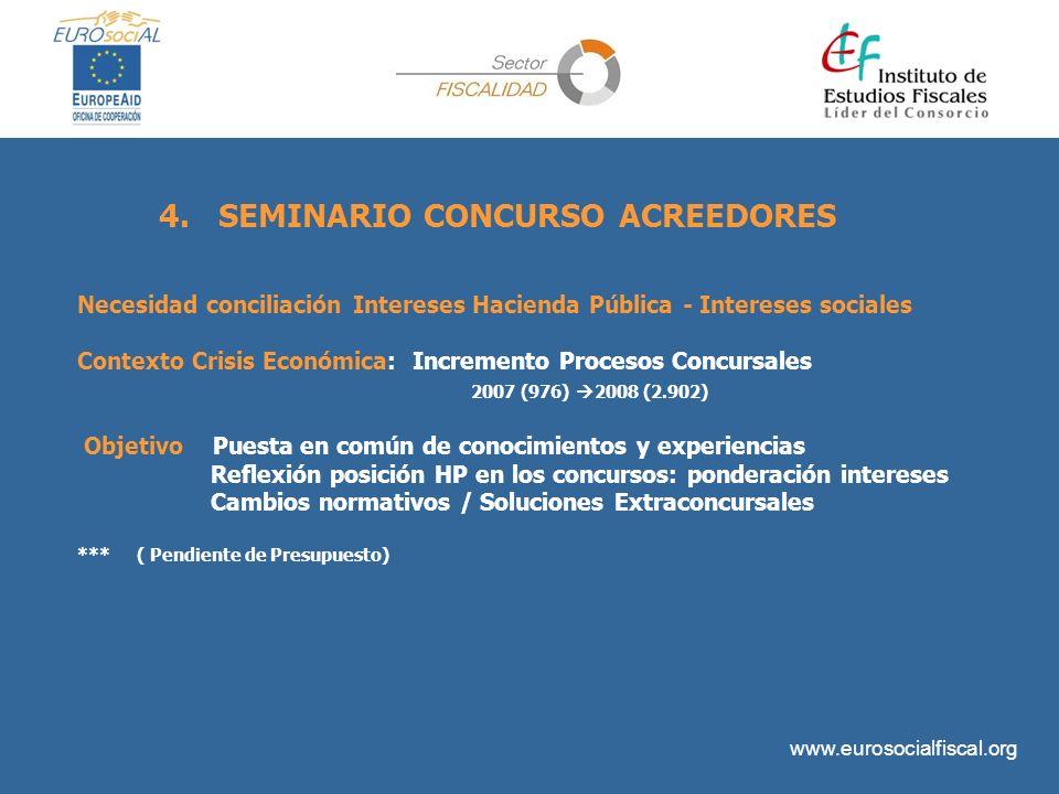 www.eurosocialfiscal.org 4. SEMINARIO CONCURSO ACREEDORES Necesidad conciliación Intereses Hacienda Pública - Intereses sociales Contexto Crisis Econó