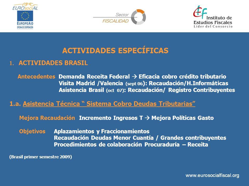 www.eurosocialfiscal.org ACTIVIDADES ESPECÍFICAS 1. ACTIVIDADES BRASIL Antecedentes Demanda Receita Federal Eficacia cobro crédito tributario Visita M