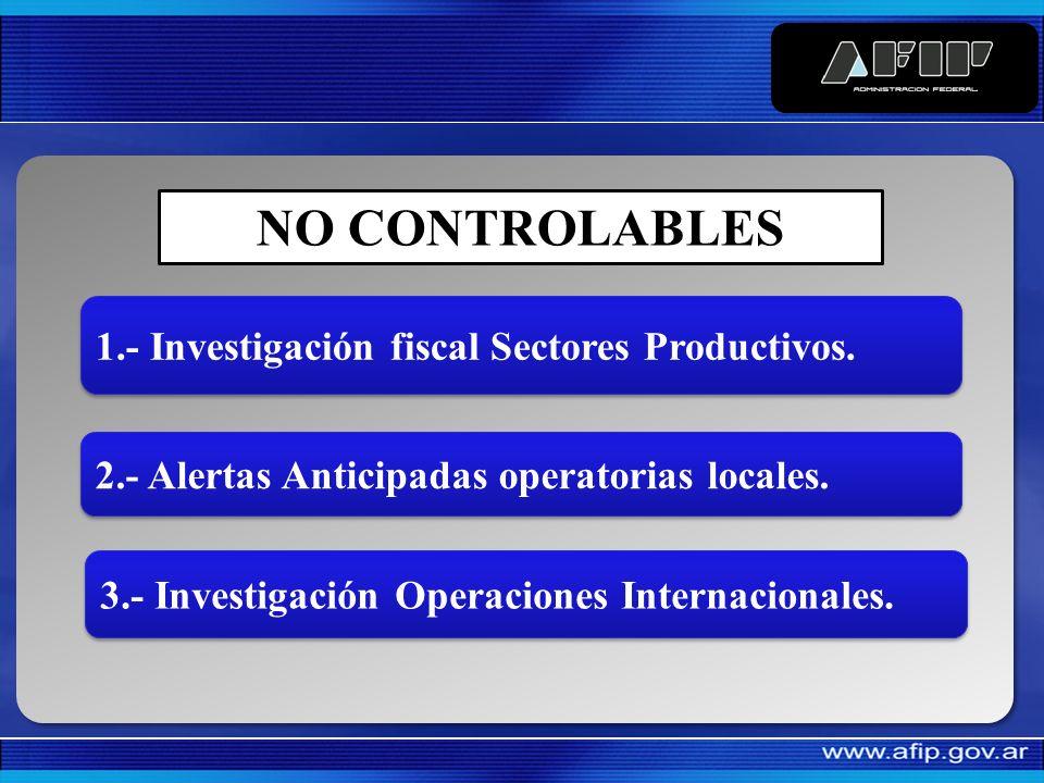 ALERTA TEMPRANA: 1.- VARIABLES NO CONTROLABLES. 2.- VARIABLES CONTROLABLES.