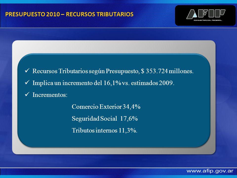 1.- Investigación fiscal Sectores Productivos. NO CONTROLABLES 2.- Alertas Anticipadas operatorias locales. 3.- Investigación Operaciones Internaciona