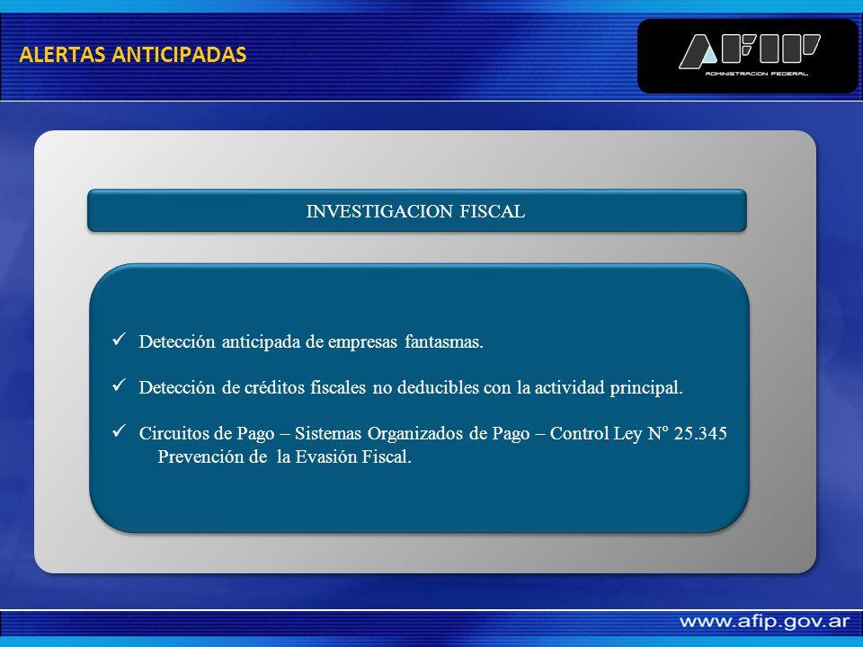 ACCIONES SOBRE VARIABLES NO CONTROLABLES POR ACTIVIDADES: Acciones para selección de casos de Fiscalización Especializada. Sobre contribuyentes de alt