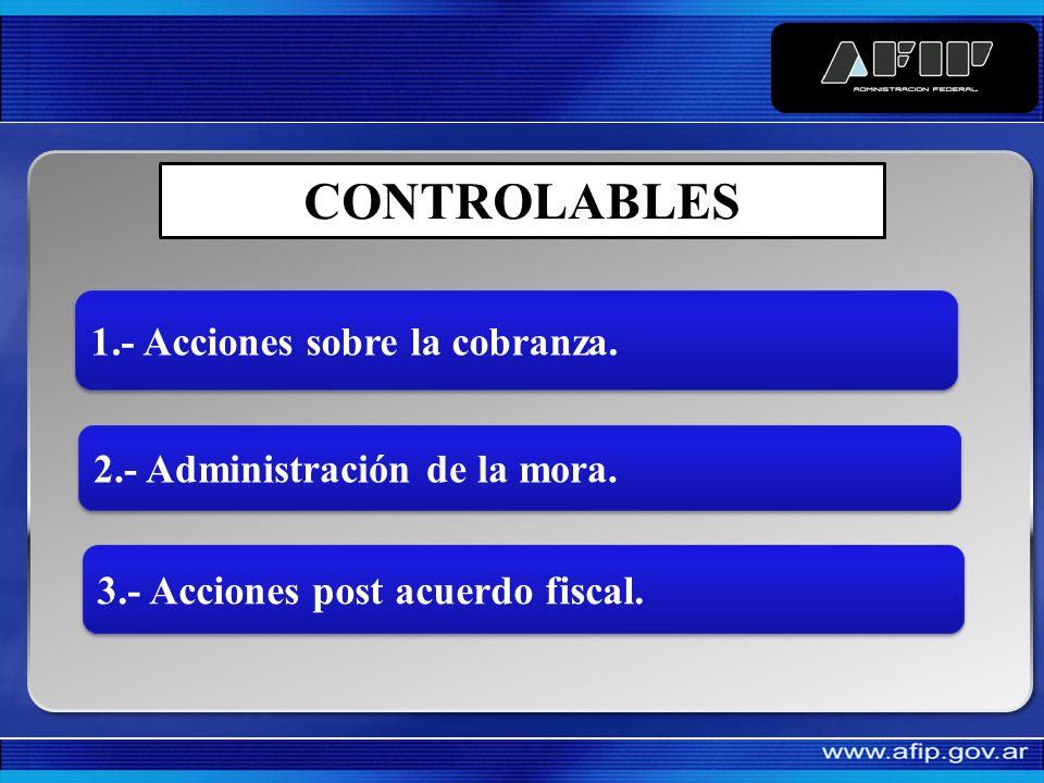 PAGOS EFECTUADOS A SUJETOS NO RESIDENTES: asistencia técnica, transferencia de tecnología, préstamos.