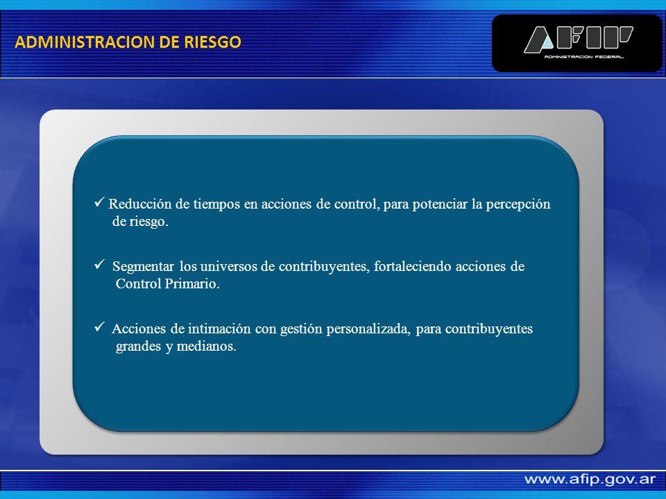 1.- Acciones sobre la cobranza. CONTROLABLES 2.- Administración de la mora. 3.- Acciones post acuerdo fiscal.