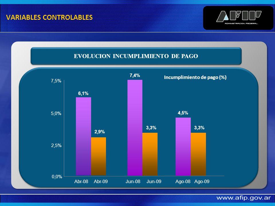 Reducción de tiempos en acciones de control, para potenciar la percepción de riesgo.