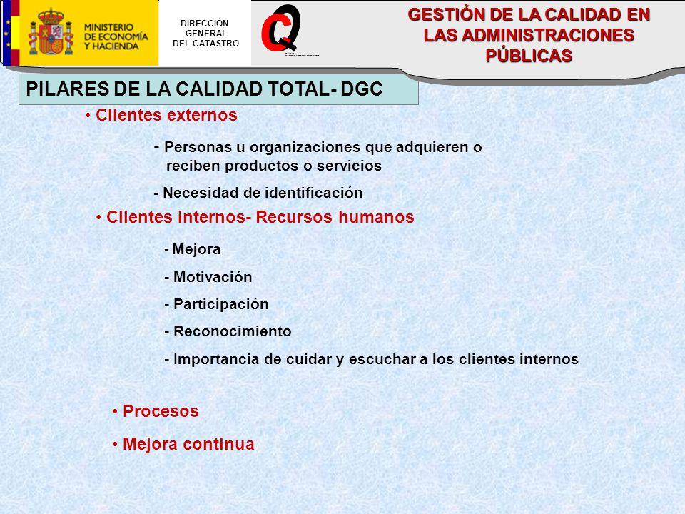 PILARES DE LA CALIDAD TOTAL- DGC Clientes externos - Personas u organizaciones que adquieren o reciben productos o servicios - Necesidad de identifica