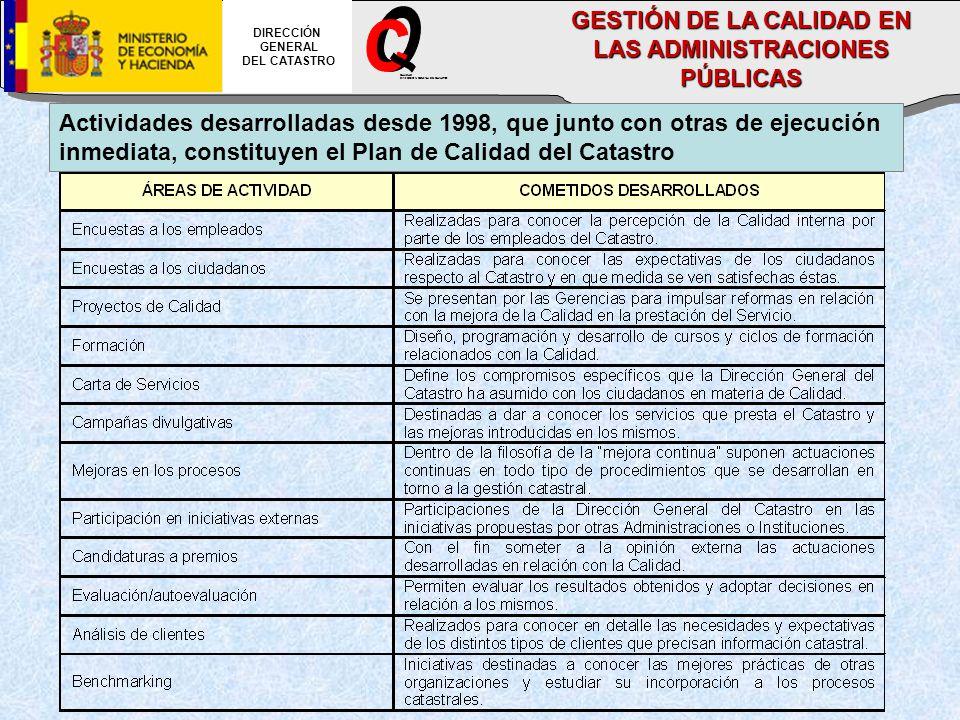 DIRECCIÓN GENERAL DEL CATASTRO CALIDAD DIRECCION GENERAL DEL CATASTRO GESTIÓN DE LA CALIDAD EN LAS ADMINISTRACIONES PÚBLICAS Actividades desarrolladas desde 1998, que junto con otras de ejecución inmediata, constituyen el Plan de Calidad del Catastro