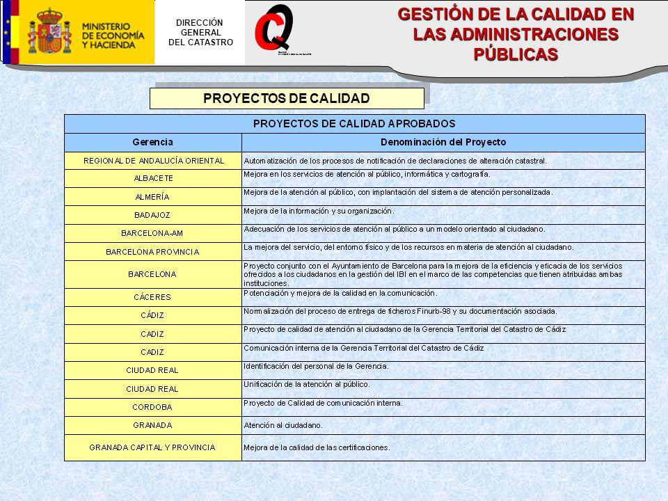 PROYECTOS DE CALIDAD DIRECCIÓN GENERAL DEL CATASTRO CALIDAD DIRECCION GENERAL DEL CATASTRO GESTIÓN DE LA CALIDAD EN LAS ADMINISTRACIONES PÚBLICAS