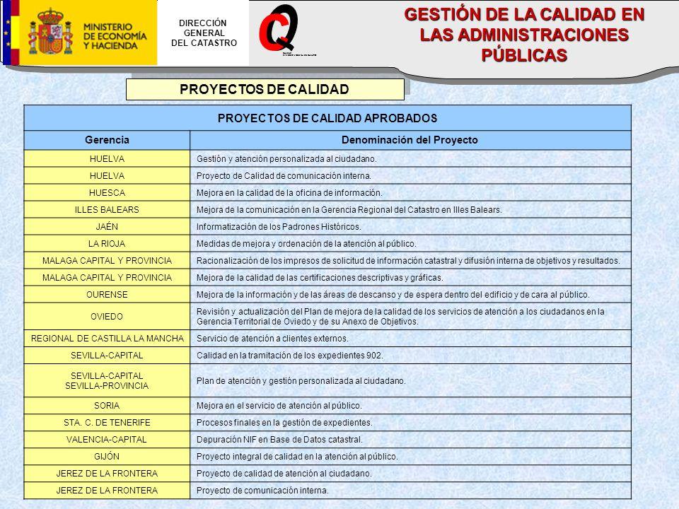 PROYECTOS DE CALIDAD APROBADOS GerenciaDenominación del Proyecto HUELVAGestión y atención personalizada al ciudadano. HUELVAProyecto de Calidad de com