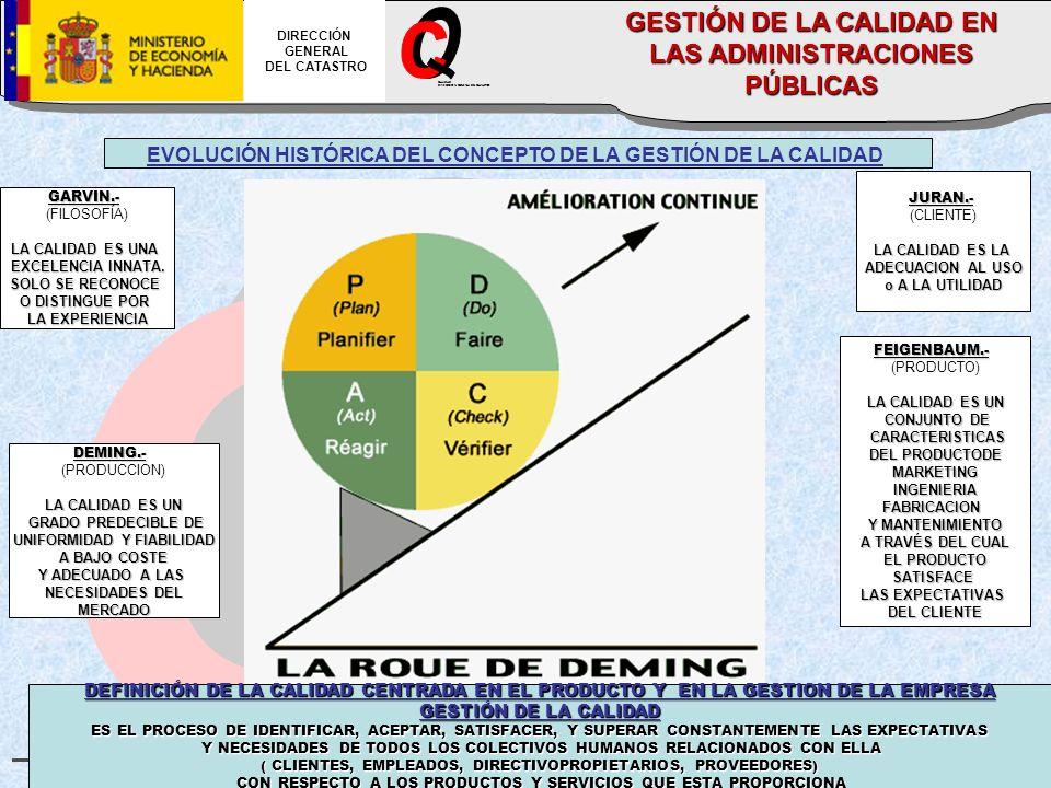 CALIDAD DIRECCION GENERAL DEL CATASTRO DIRECCIÓN GENERAL DEL CATASTRO GESTIÓN DE LA CALIDAD EN LAS ADMINISTRACIONES PÚBLICAS EVOLUCIÓN HISTÓRICA DEL CONCEPTO DE LA GESTIÓN DE LA CALIDAD GARVIN.- (FILOSOFÍA) LA CALIDAD ES UNA EXCELENCIA INNATA.