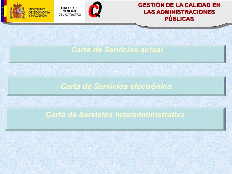 Carta de Servicios actual Carta de Servicios interadministrativa Carta de Servicios electrónica DIRECCIÓN GENERAL DEL CATASTRO CALIDAD DIRECCION GENERAL DEL CATASTRO GESTIÓN DE LA CALIDAD EN LAS ADMINISTRACIONES PÚBLICAS
