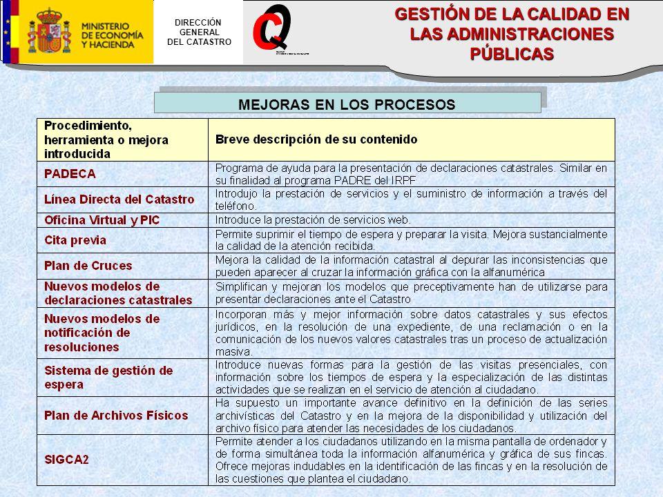 MEJORAS EN LOS PROCESOS DIRECCIÓN GENERAL DEL CATASTRO CALIDAD DIRECCION GENERAL DEL CATASTRO GESTIÓN DE LA CALIDAD EN LAS ADMINISTRACIONES PÚBLICAS