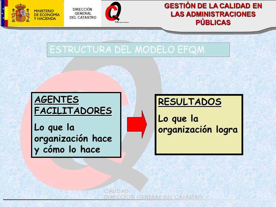 CALIDAD DIRECCION GENERAL DEL CATASTRO DIRECCIÓN GENERAL DEL CATASTRO GESTIÓN DE LA CALIDAD EN LAS ADMINISTRACIONES PÚBLICAS ESTRUCTURA DEL MODELO EFQ
