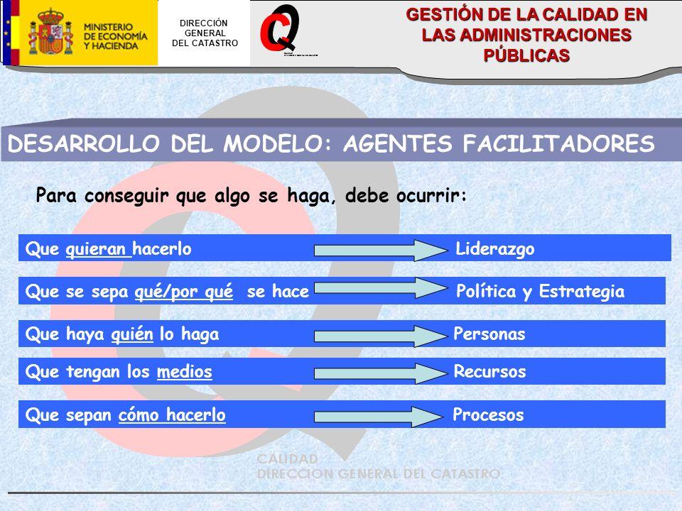 CALIDAD DIRECCION GENERAL DEL CATASTRO DIRECCIÓN GENERAL DEL CATASTRO GESTIÓN DE LA CALIDAD EN LAS ADMINISTRACIONES PÚBLICAS DESARROLLO DEL MODELO: AG