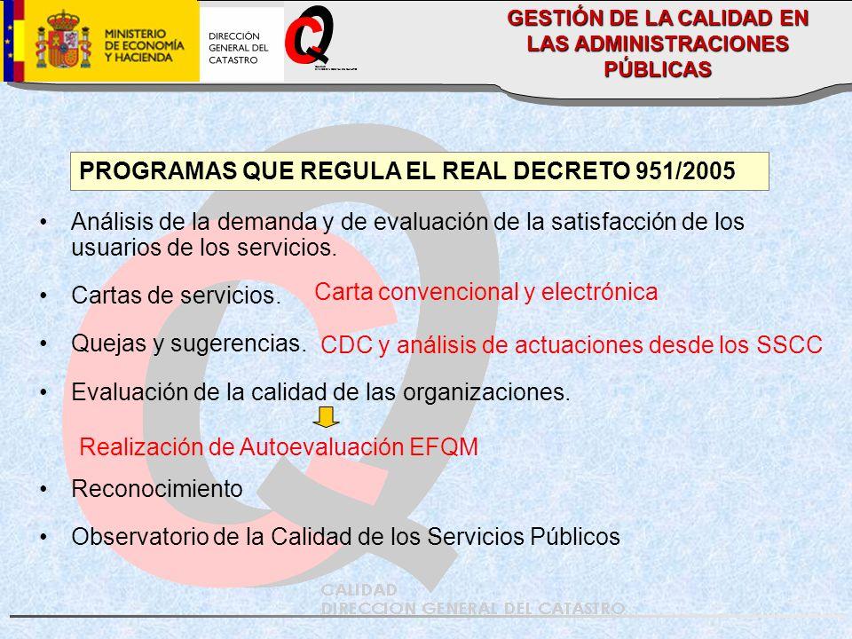 CALIDAD DIRECCION GENERAL DEL CATASTRO PROGRAMAS QUE REGULA EL REAL DECRETO 951/2005 Análisis de la demanda y de evaluación de la satisfacción de los usuarios de los servicios.