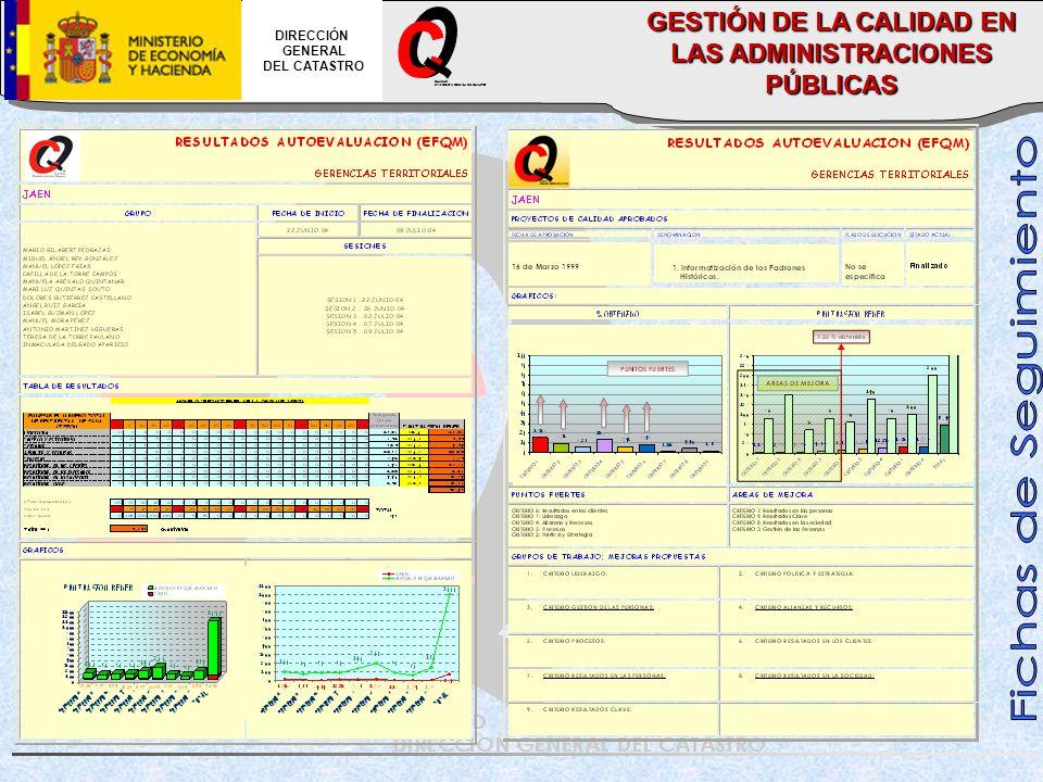 CALIDAD DIRECCION GENERAL DEL CATASTRO DIRECCIÓN GENERAL DEL CATASTRO GESTIÓN DE LA CALIDAD EN LAS ADMINISTRACIONES PÚBLICAS