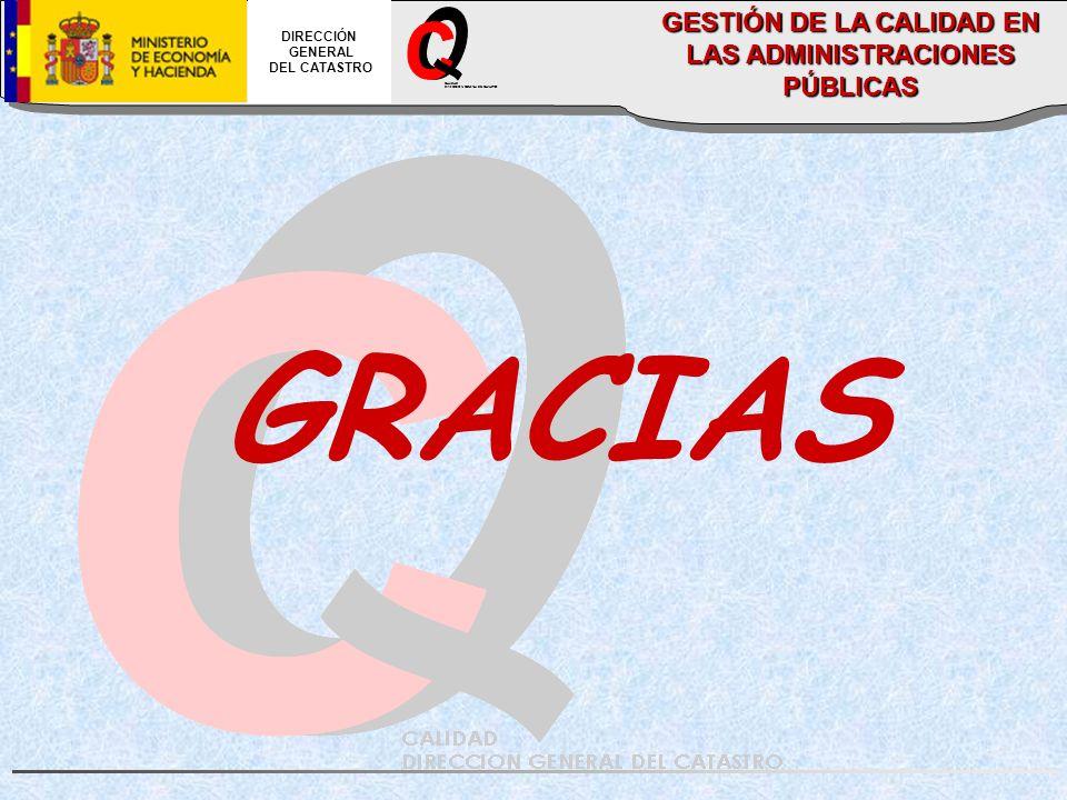 CALIDAD DIRECCION GENERAL DEL CATASTRO DIRECCIÓN GENERAL DEL CATASTRO GESTIÓN DE LA CALIDAD EN LAS ADMINISTRACIONES PÚBLICAS GRACIAS